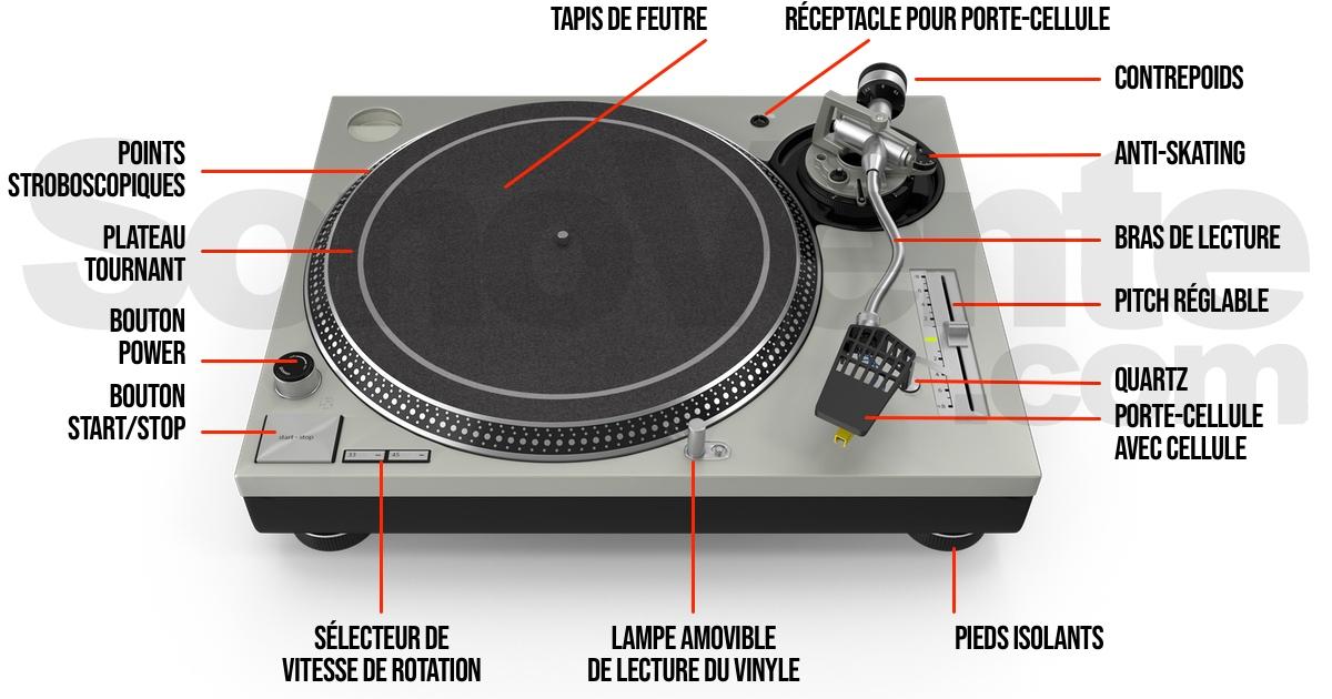 composition platine vinyle