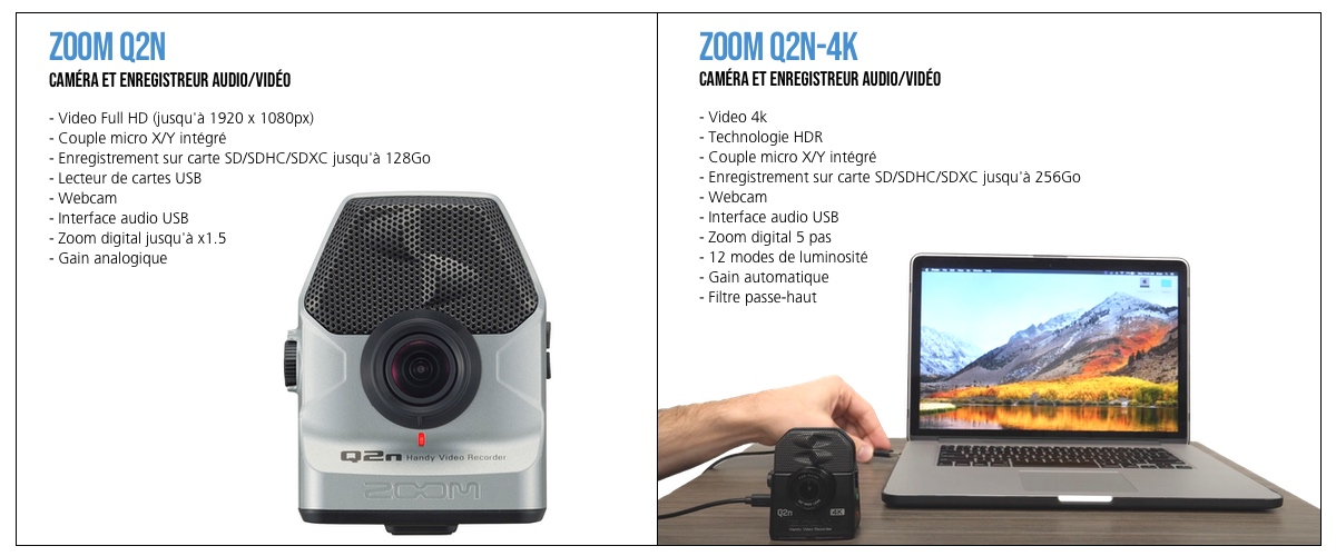 camera visioconférence zoom